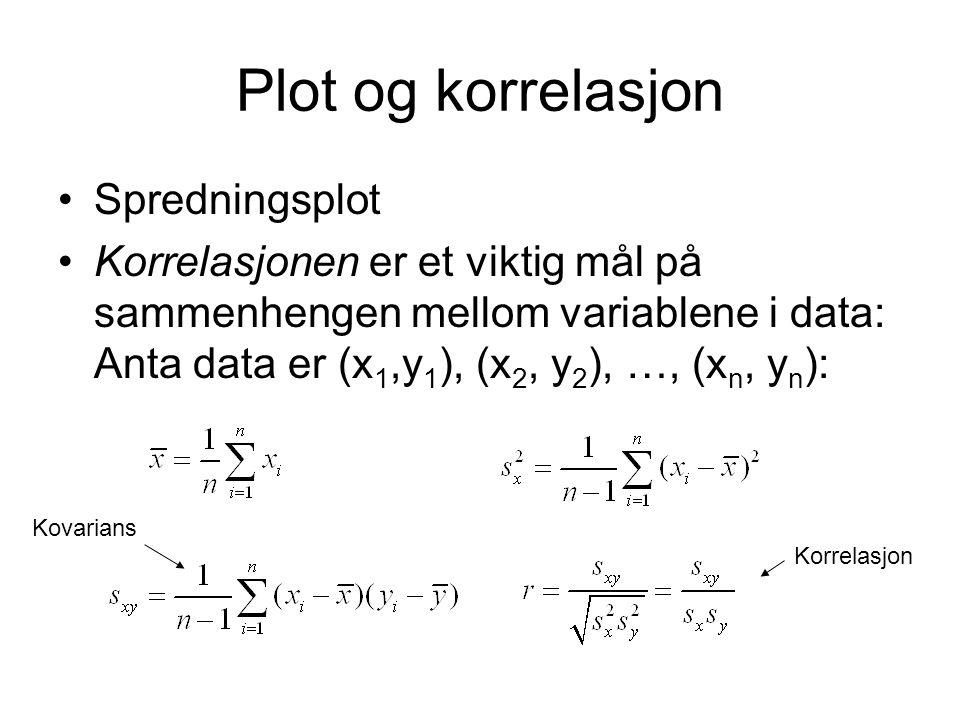 Plot og korrelasjon Spredningsplot Korrelasjonen er et viktig mål på sammenhengen mellom variablene i data: Anta data er (x 1,y 1 ), (x 2, y 2 ), …, (