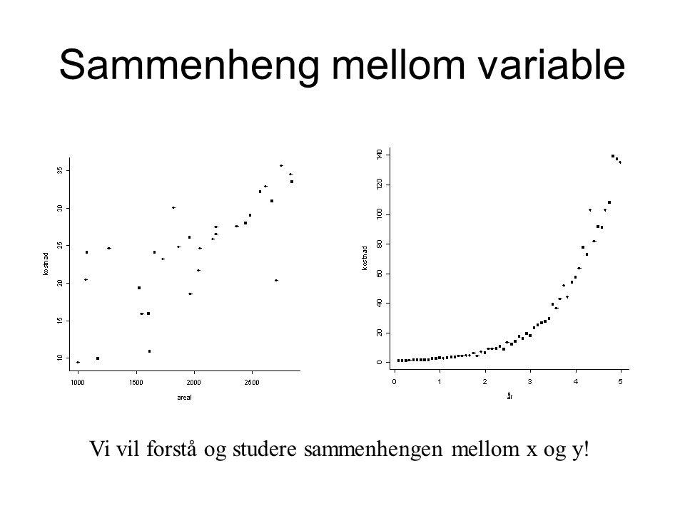 Sammenheng mellom variable Vi vil forstå og studere sammenhengen mellom x og y!