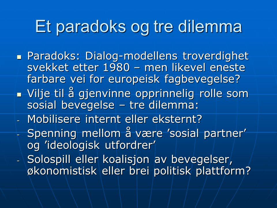 Et paradoks og tre dilemma Paradoks: Dialog-modellens troverdighet svekket etter 1980 – men likevel eneste farbare vei for europeisk fagbevegelse.