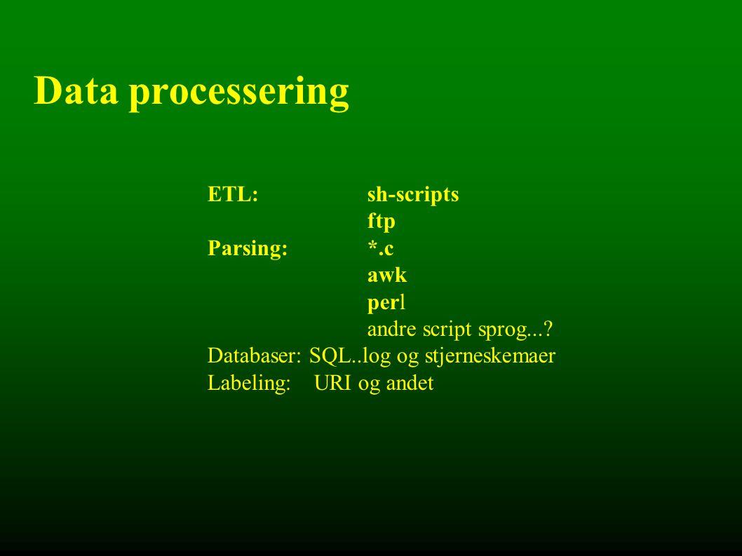 Data processering ETL: sh-scripts ftp Parsing: *.c awk perl andre script sprog....