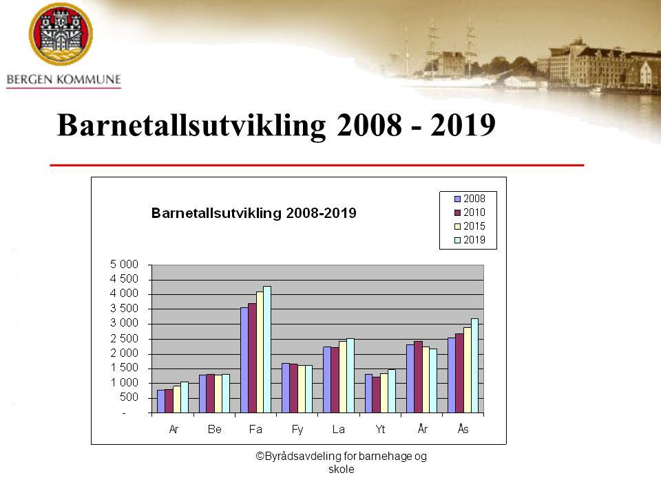 ©Byrådsavdeling for barnehage og skole Barnetallsutvikling 2008 - 2019