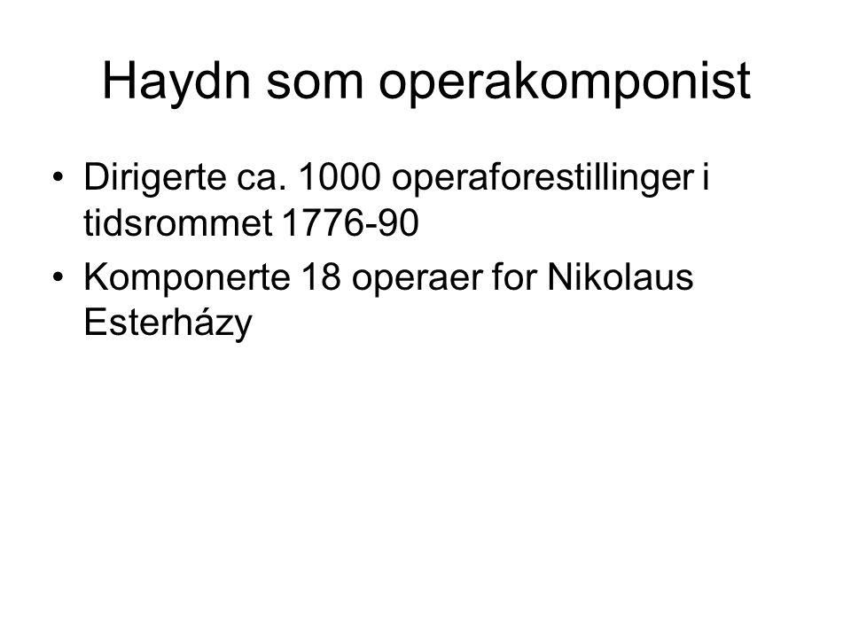 Haydn som operakomponist Dirigerte ca.