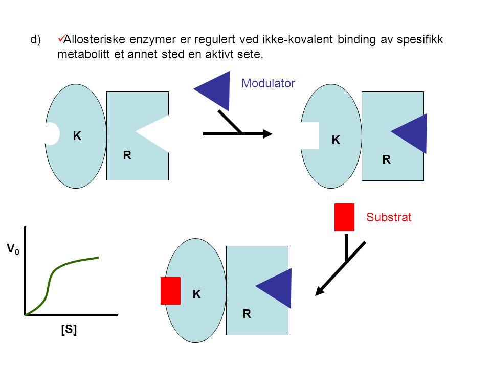 d) Allosteriske enzymer er regulert ved ikke-kovalent binding av spesifikk metabolitt et annet sted en aktivt sete. Modulator Substrat K R K R K R V0V