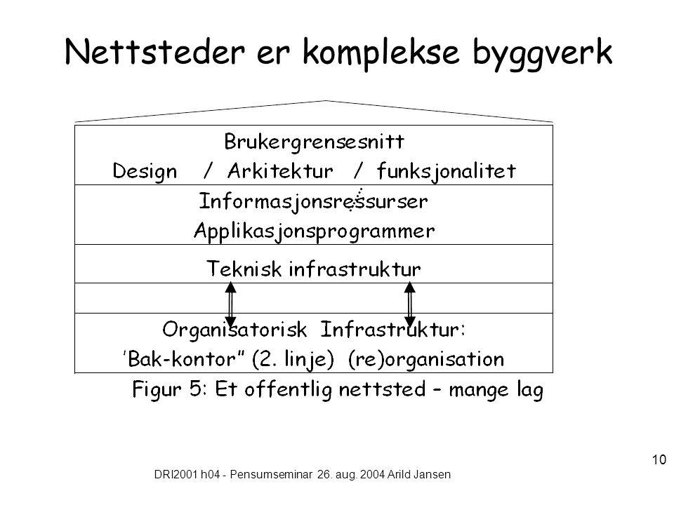 DRI2001 h04 - Pensumseminar 26. aug. 2004 Arild Jansen 10 Nettsteder er komplekse byggverk