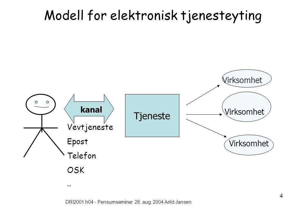 DRI2001 h04 - Pensumseminar 26. aug. 2004 Arild Jansen 4 Modell for elektronisk tjenesteyting Tjeneste Virksomhet kanal Vevtjeneste Epost Telefon OSK.