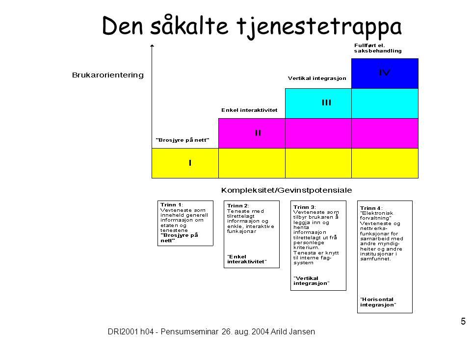 DRI2001 h04 - Pensumseminar 26.aug. 2004 Arild Jansen 6 Eksempler på de ulike trinnene- 1 1.