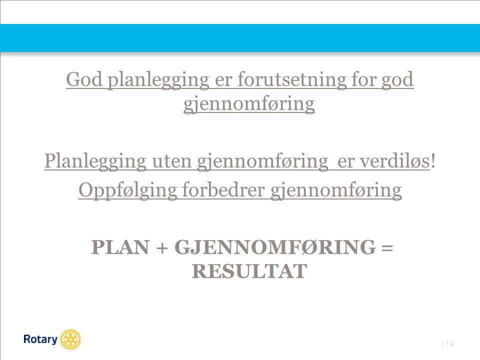 | 14 God planlegging er forutsetning for god gjennomføring Planlegging uten gjennomføring er verdiløs.