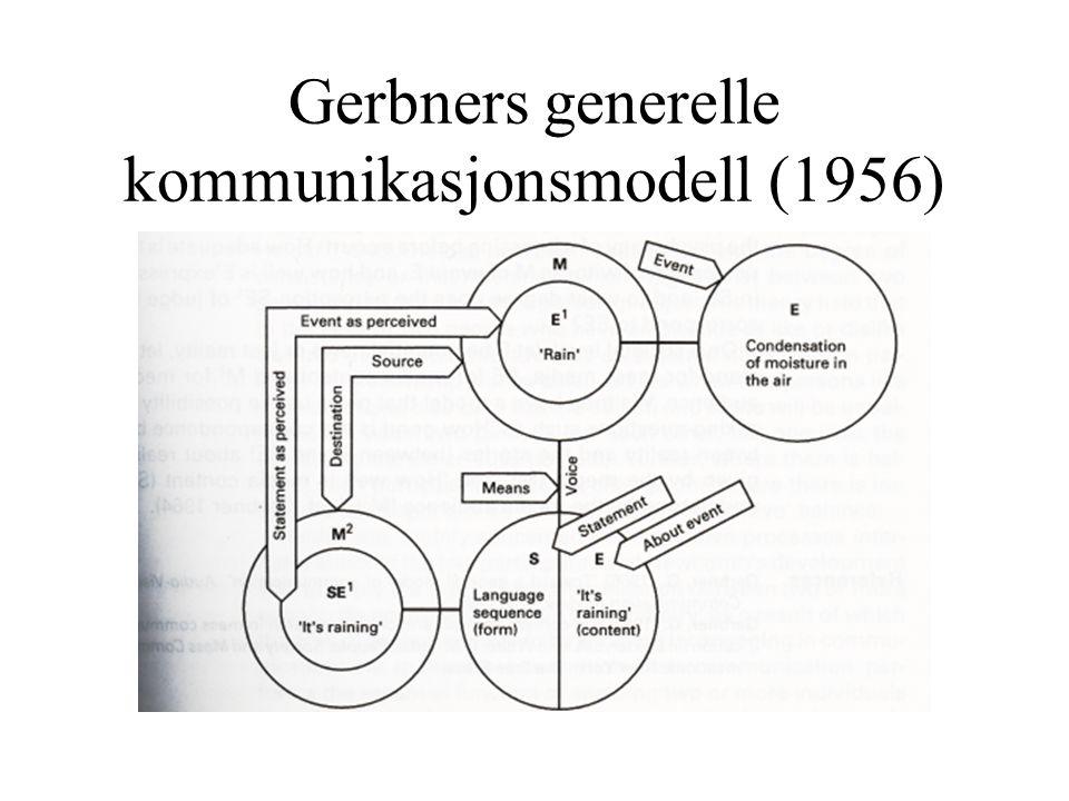 Gerbners generelle kommunikasjonsmodell (1956)