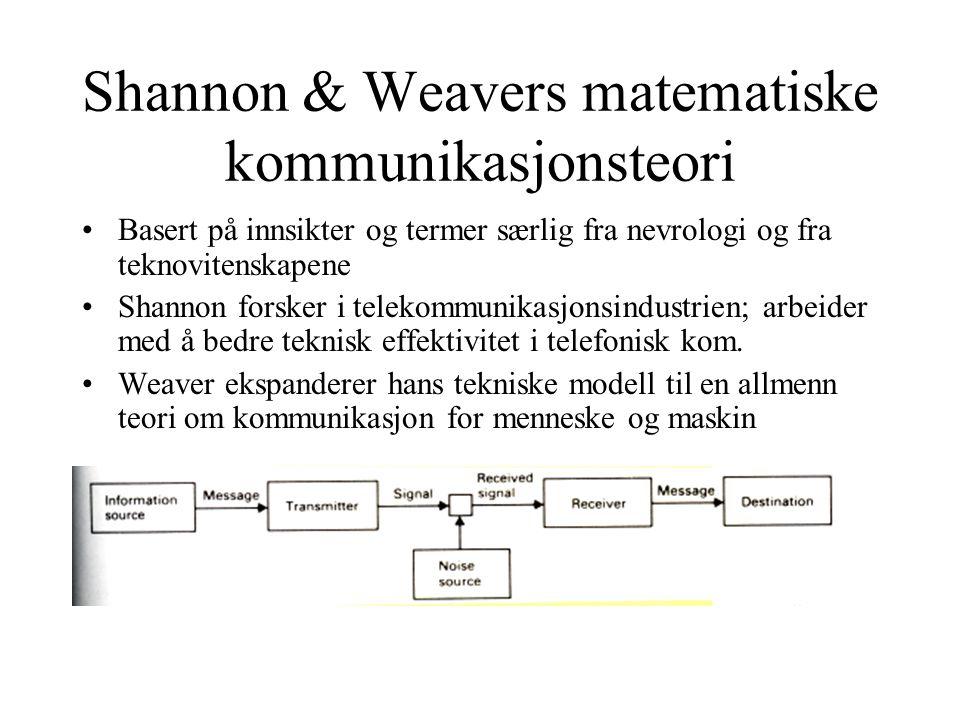 Shannon & Weavers matematiske kommunikasjonsteori Basert på innsikter og termer særlig fra nevrologi og fra teknovitenskapene Shannon forsker i telekommunikasjonsindustrien; arbeider med å bedre teknisk effektivitet i telefonisk kom.