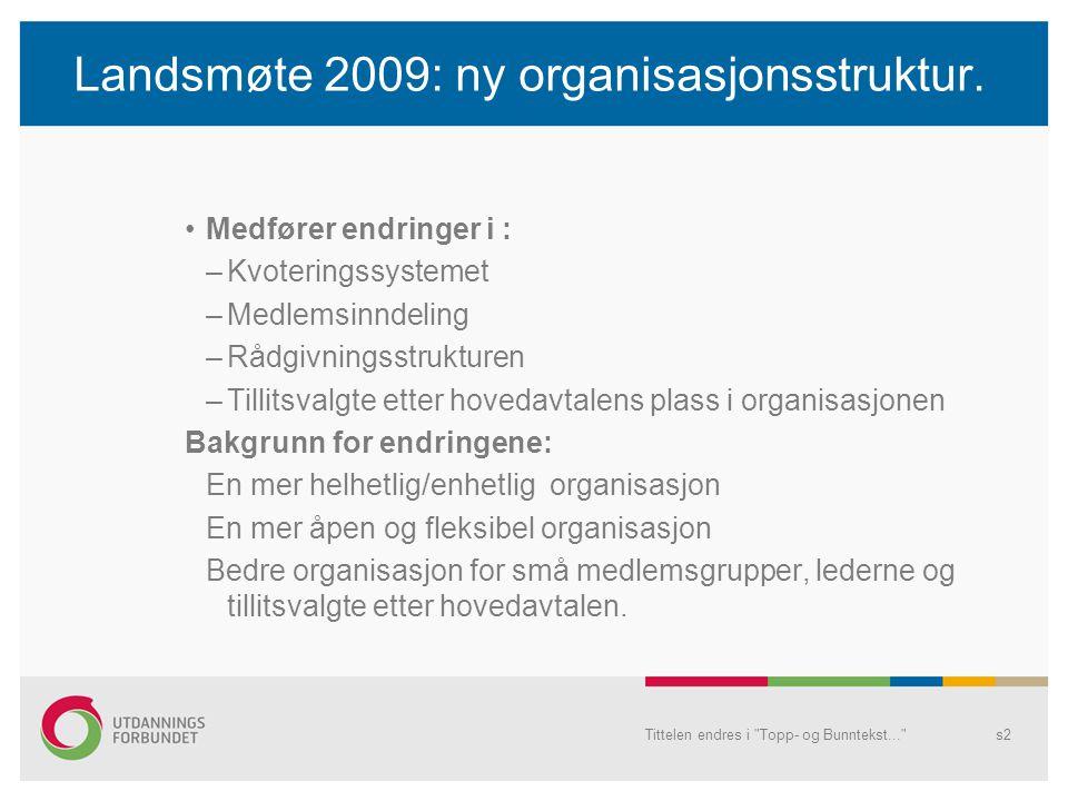 Tittelen endres i Topp- og Bunntekst... s2 Landsmøte 2009: ny organisasjonsstruktur.