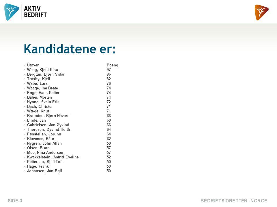 BEDRIFTSIDRETTEN I NORGESIDE 3 Kandidatene er: UtøverPoeng Waag, Kjetil Risø97 Bergtun, Bjørn Vidar96 Trosby, Kjell82 Wabø, Lars76 Waage, Ina Beate74