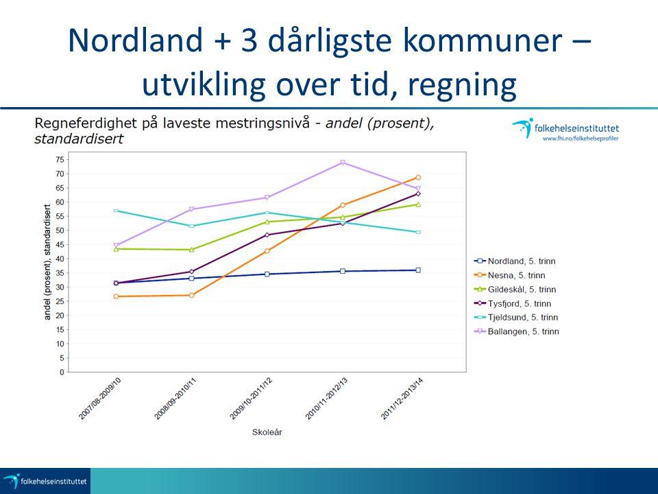 Nordland + 3 dårligste kommuner – utvikling over tid, regning
