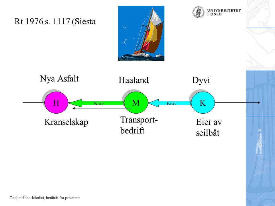 Det juridiske fakultet, Institutt for privatrett H H M M K K Rt 1976 s. 1117 (Siesta Krav Dyvi Eier av seilbåt Haaland Transport- bedrift Nya Asfalt K