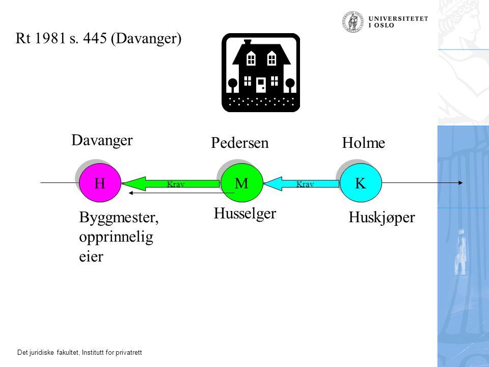 Det juridiske fakultet, Institutt for privatrett H H M M K K Rt 1981 s. 445 (Davanger) Krav Holme Huskjøper Pedersen Husselger Davanger Byggmester, op