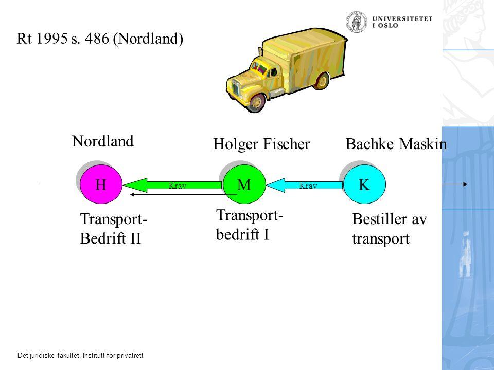 Det juridiske fakultet, Institutt for privatrett H H M M K K Rt 1995 s. 486 (Nordland) Krav Bachke Maskin Bestiller av transport Holger Fischer Transp