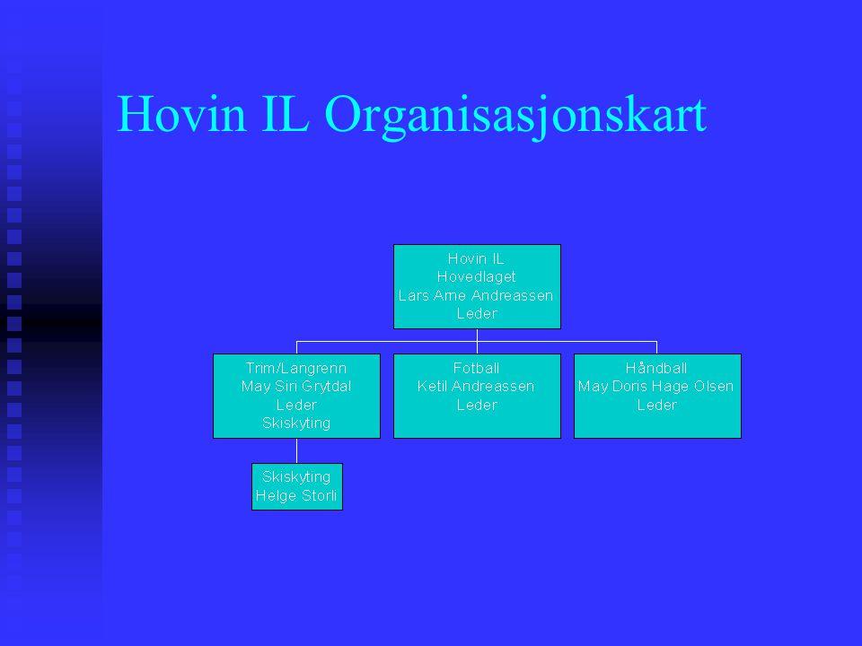 Hovin IL Organisasjonskart