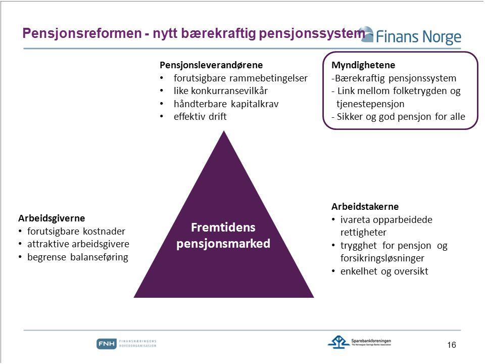 17 Samlet status for pensjonsmarkedet Kilder: Finans Norge (2013), pensjonskasseforeningen (2013*) og spk.no (2012)