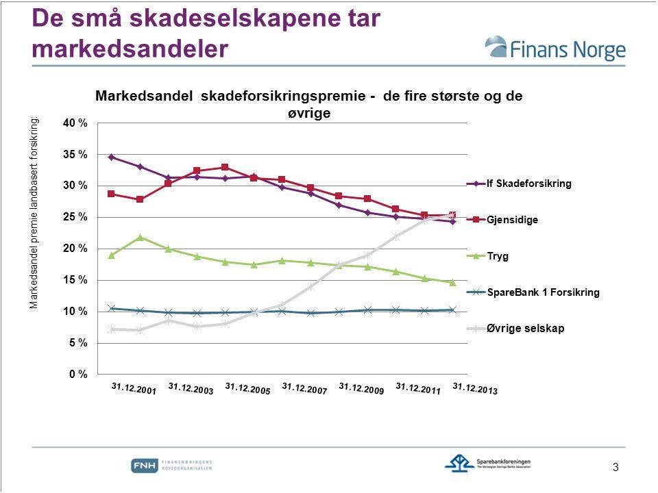 Bransjefordelt premie innen skadeforsikring i Norge 2013 4