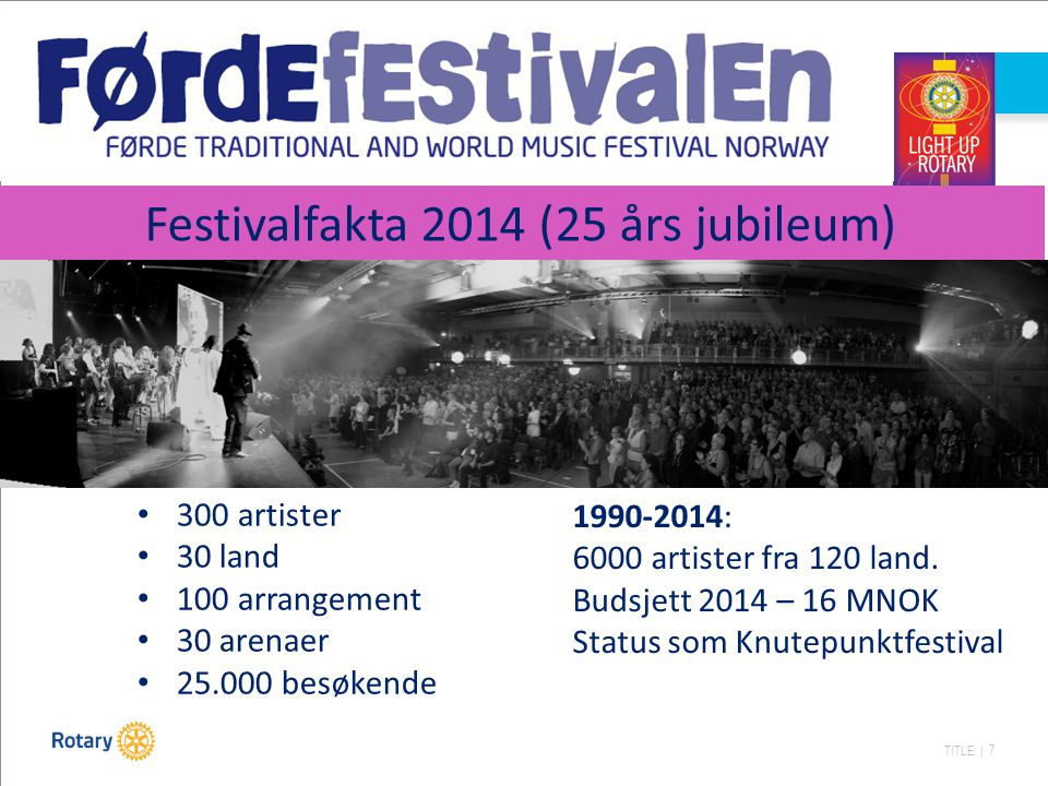 TITLE | 7 Førdefestivalen 300 artister 30 land 100 arrangement 30 arenaer 25.000 besøkende Festivalfakta 2014 (25 års jubileum) 1990-2014: 6000 artister fra 120 land.