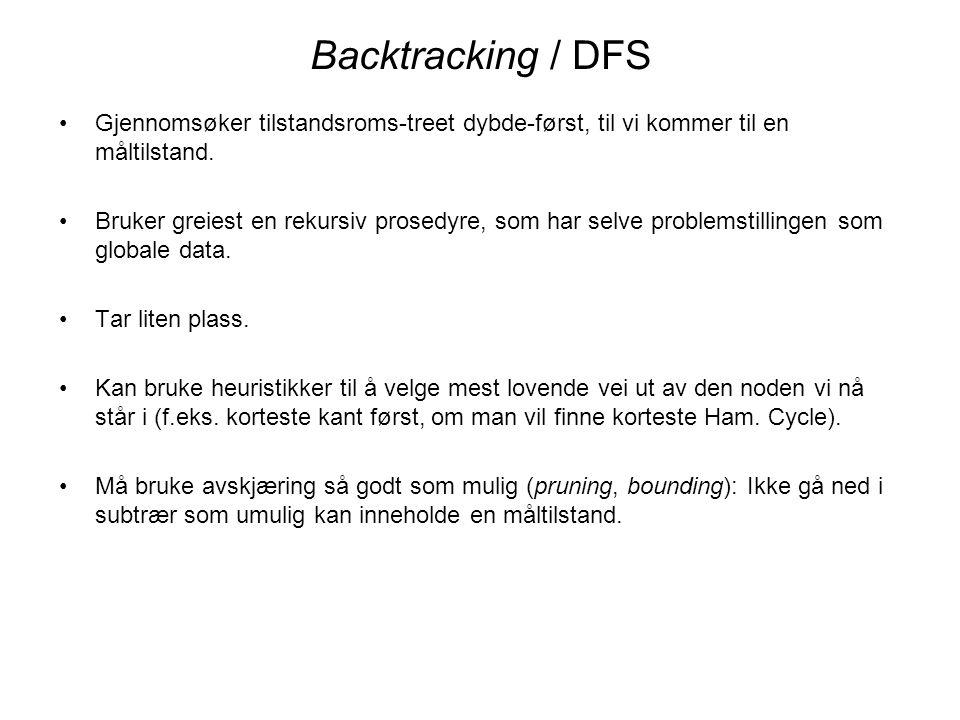 DFS Malen for et dybde først-søk ser slik ut (rekursivt): Dette er en meget anvendelig teknikk.