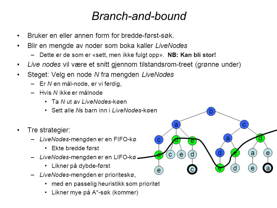 A*-søk – algoritmen Vi har en rettet graf G med kantvekter c(u,v), en startnode og et antall mål- noder, samt en monoton heuristikk-funksjon h.