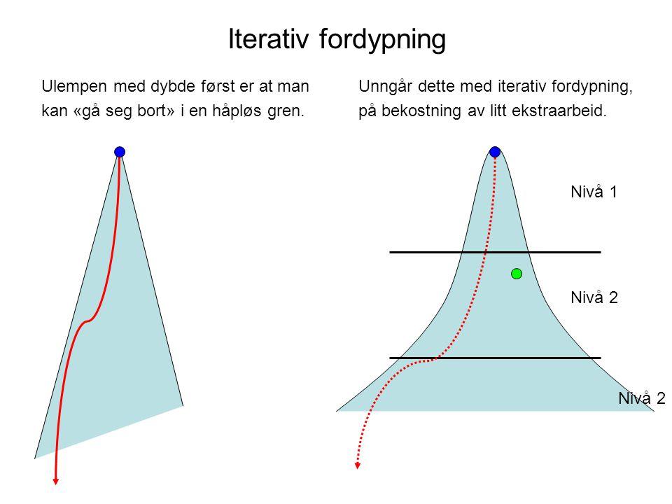Dijkstras algoritme proc Dijkstra(Graph G, Node source) for each vertex v in Graph do // Initialisering v.dist := ∞// Ukjent avstand initielt mellom v og source v.previous := NIL // Peker for å huske stien od source.dist := 0 // Avstand fra source til seg selv S := V(G)// Mengden av ubesøkte noder, initielt alle while S is not empty do u := extract_min(S) // Nærmeste node fra prioritetskø, source første for each neighbor v of u do// gang.