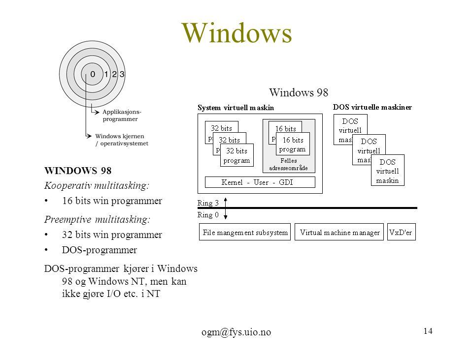 ogm@fys.uio.no 14 Windows WINDOWS 98 Kooperativ multitasking: 16 bits win programmer Preemptive multitasking: 32 bits win programmer DOS-programmer DO