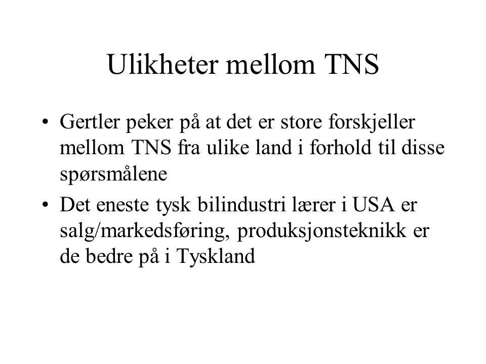 Ulikheter mellom TNS Gertler peker på at det er store forskjeller mellom TNS fra ulike land i forhold til disse spørsmålene Det eneste tysk bilindustri lærer i USA er salg/markedsføring, produksjonsteknikk er de bedre på i Tyskland