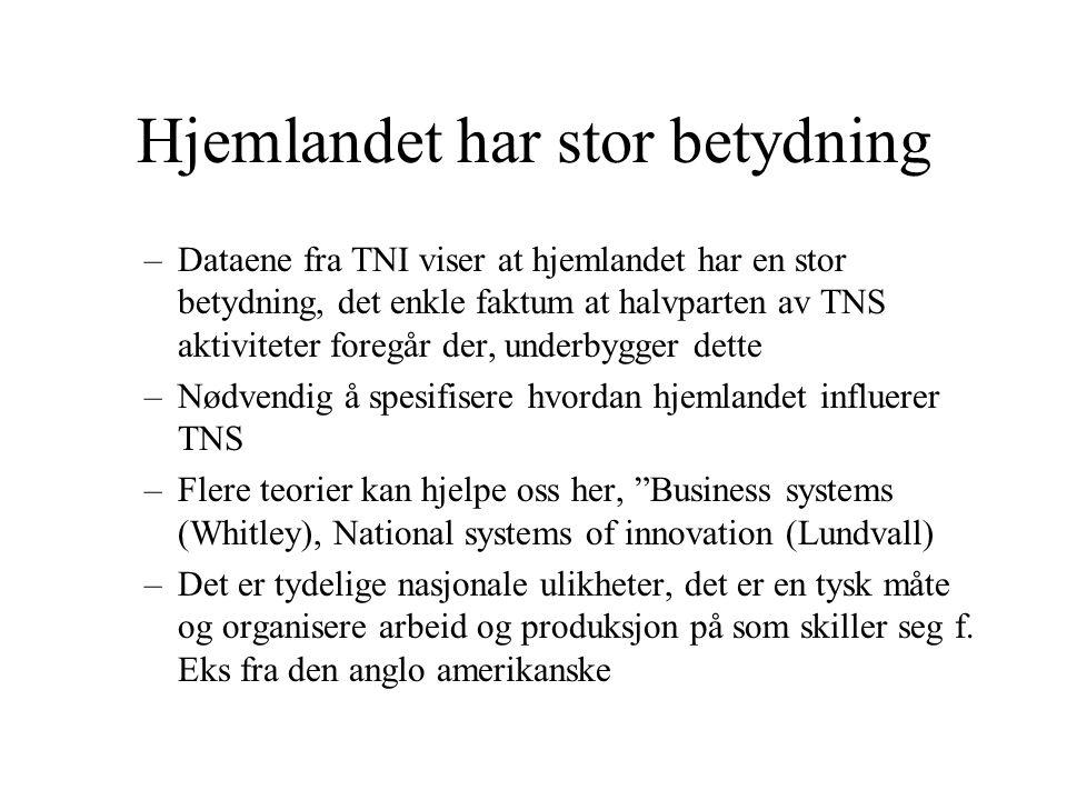Hjemlandet har stor betydning –Dataene fra TNI viser at hjemlandet har en stor betydning, det enkle faktum at halvparten av TNS aktiviteter foregår der, underbygger dette –Nødvendig å spesifisere hvordan hjemlandet influerer TNS –Flere teorier kan hjelpe oss her, Business systems (Whitley), National systems of innovation (Lundvall) –Det er tydelige nasjonale ulikheter, det er en tysk måte og organisere arbeid og produksjon på som skiller seg f.