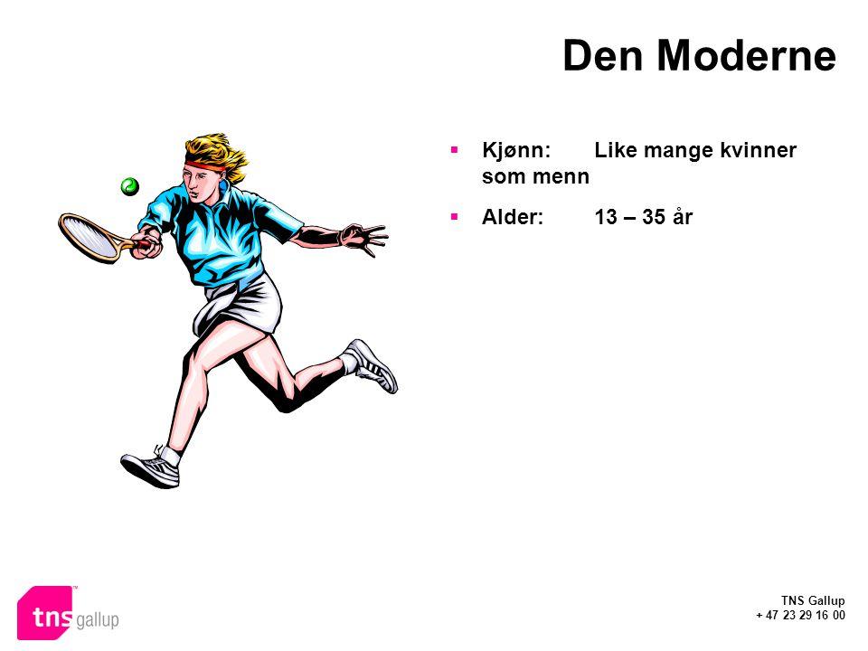 TNS Gallup + 47 23 29 16 00 Den Moderne  Kjønn: Like mange kvinner som menn  Alder:13 – 35 år
