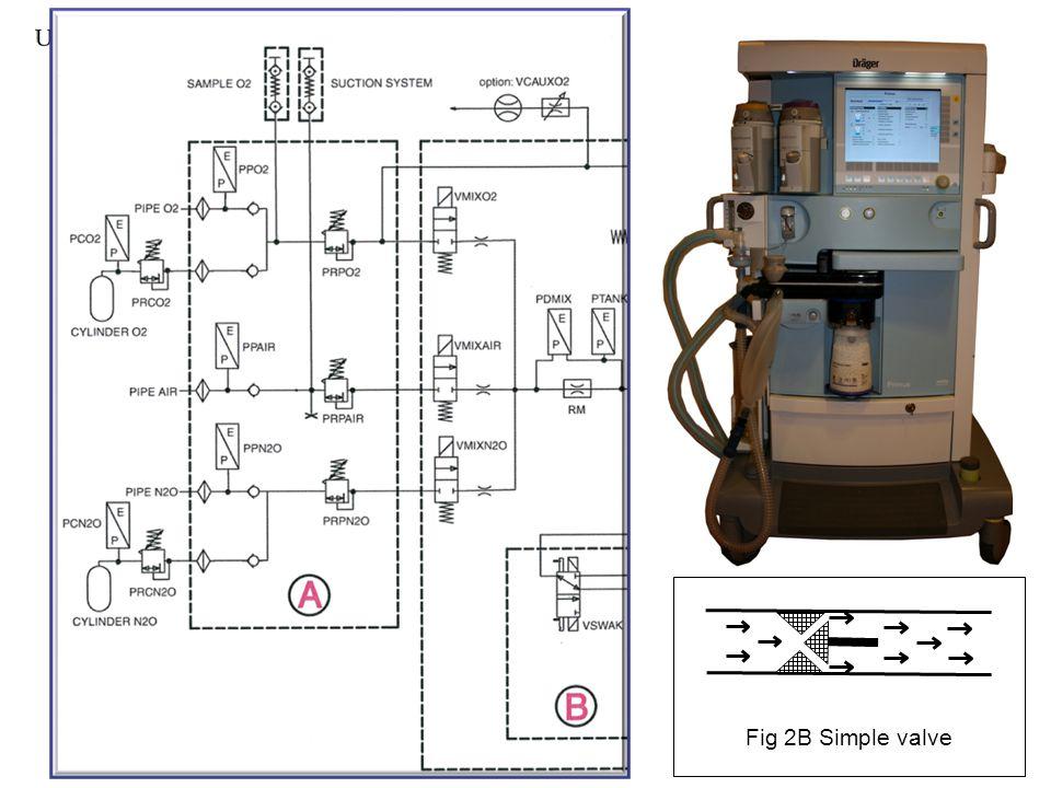 Fig 2B Simple valve