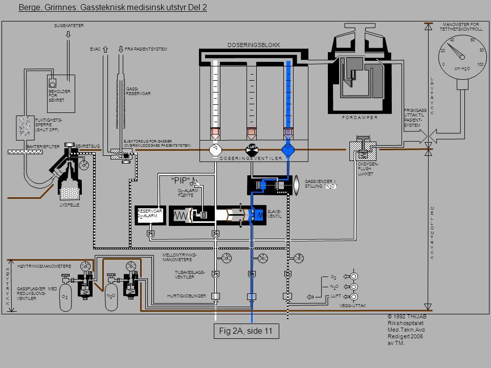 HØYTRYKKHØYTRYKK HØYTRYKKSMANOMETERE GASSFLASKER MED REDUKSJONS- VENTILER N 2 O LUFT O 2 cm H 2 O 0 20 40 60 80 100 DOSERINGSBLOKK MANOMETER FOR TETTH