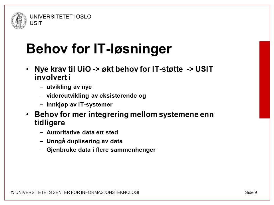 © UNIVERSITETETS SENTER FOR INFORMASJONSTEKNOLOGI UNIVERSITETET I OSLO USIT Side 20 StudInfo-ny  Eget prosjekt på USIT som leverte teknisk publiseringssystem til KOST  Hoveddeler:  Løsninger for innskrivere (XMetaL, Web-redigering)  Brukeradministrasjon  Støtte for arbeidsflyt  Kvern som prosesserer XML-filer, info fra andre kilder (eks FS) og presenterer i Web (XSLT, cgi-script, shell-script, perl...)