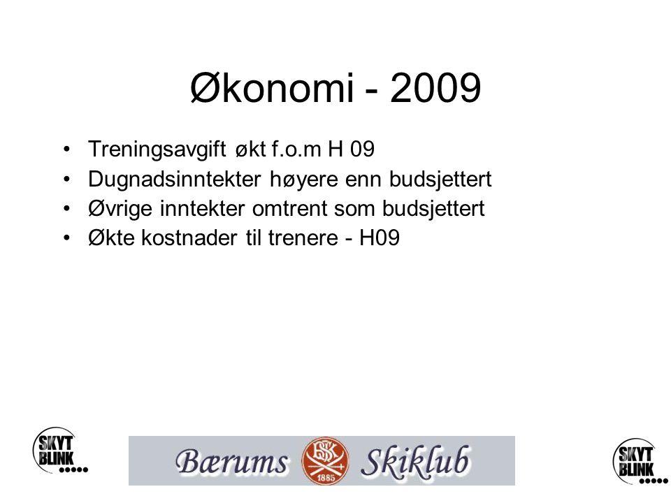 Økonomi - 2009 Treningsavgift økt f.o.m H 09 Dugnadsinntekter høyere enn budsjettert Øvrige inntekter omtrent som budsjettert Økte kostnader til trene