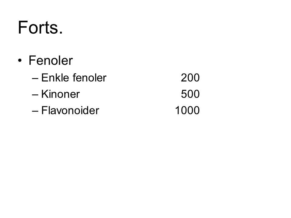 Forts. Fenoler –Enkle fenoler 200 –Kinoner 500 –Flavonoider 1000