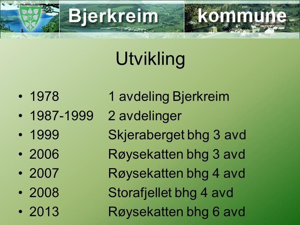 Utvikling 19781 avdeling Bjerkreim 1987-19992 avdelinger 1999Skjeraberget bhg 3 avd 2006Røysekatten bhg 3 avd 2007Røysekatten bhg 4 avd 2008Storafjellet bhg 4 avd 2013Røysekatten bhg 6 avd