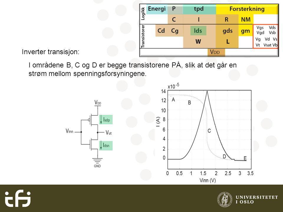 Transistorstørrelser