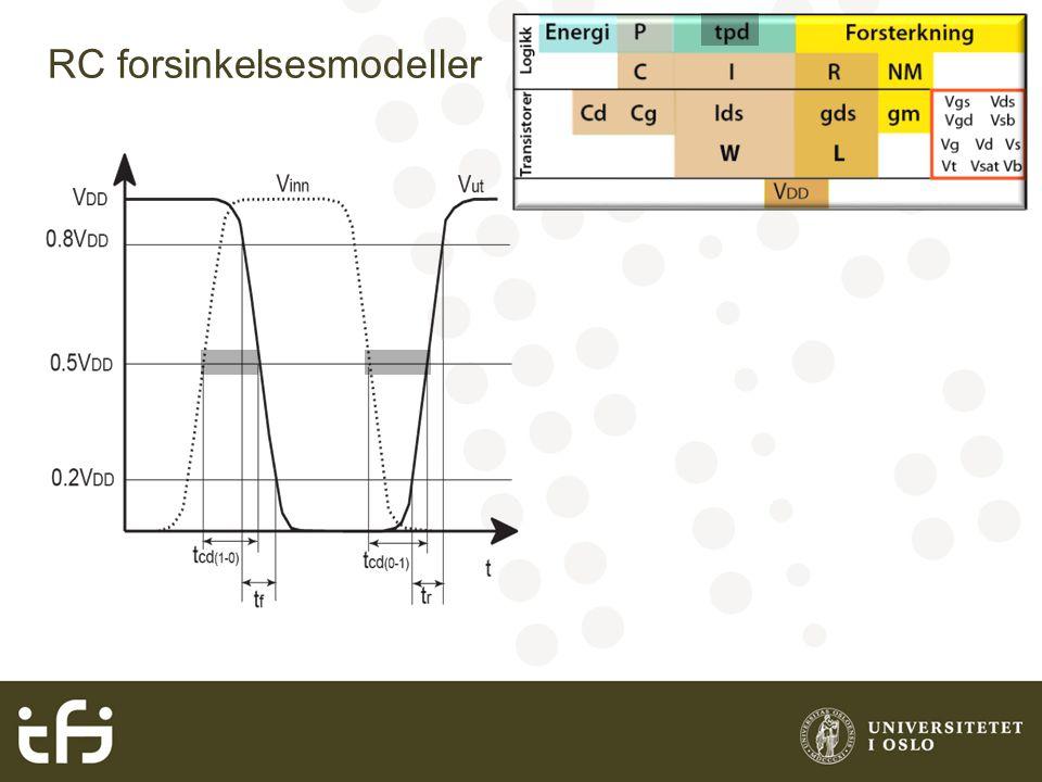Seriekobling av transistorer: Parallellkobling av transistorer: Eksempel NAND3: Transisjon fra 0 til 1: Transisjon fra 1 til 0: