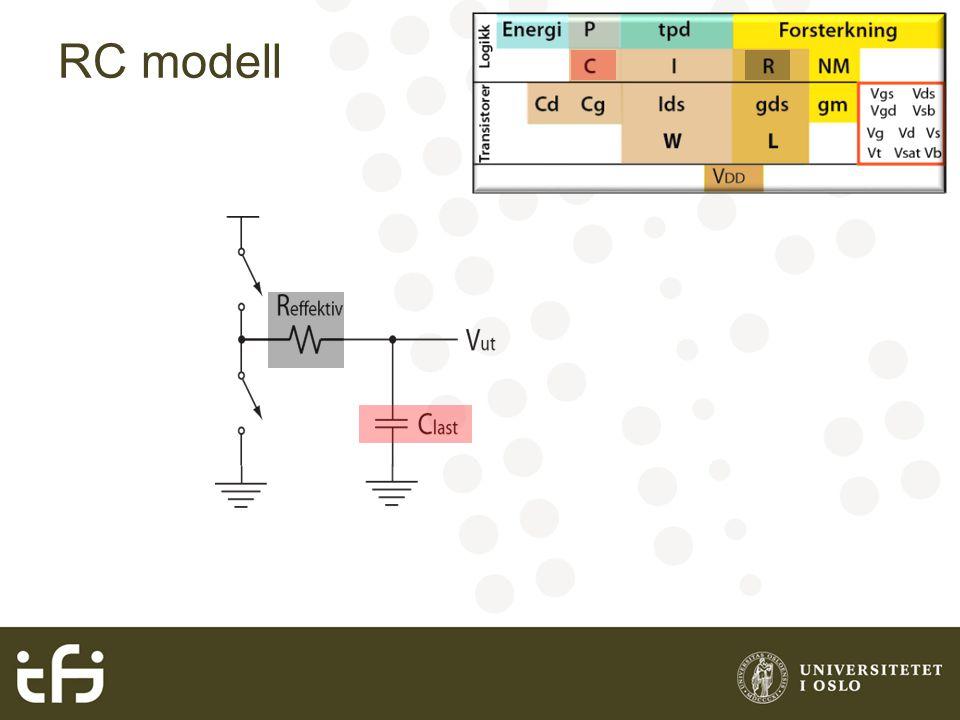 Starter ved utgangen og finner transistorstørrelser: Beregner x: