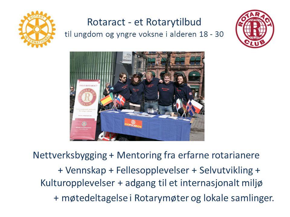 Rotaract - et Rotarytilbud til ungdom og yngre voksne i alderen 18 - 30 Nettverksbygging + Mentoring fra erfarne rotarianere + Vennskap + Fellesopplevelser + Selvutvikling + Kulturopplevelser + adgang til et internasjonalt miljø + møtedeltagelse i Rotarymøter og lokale samlinger.