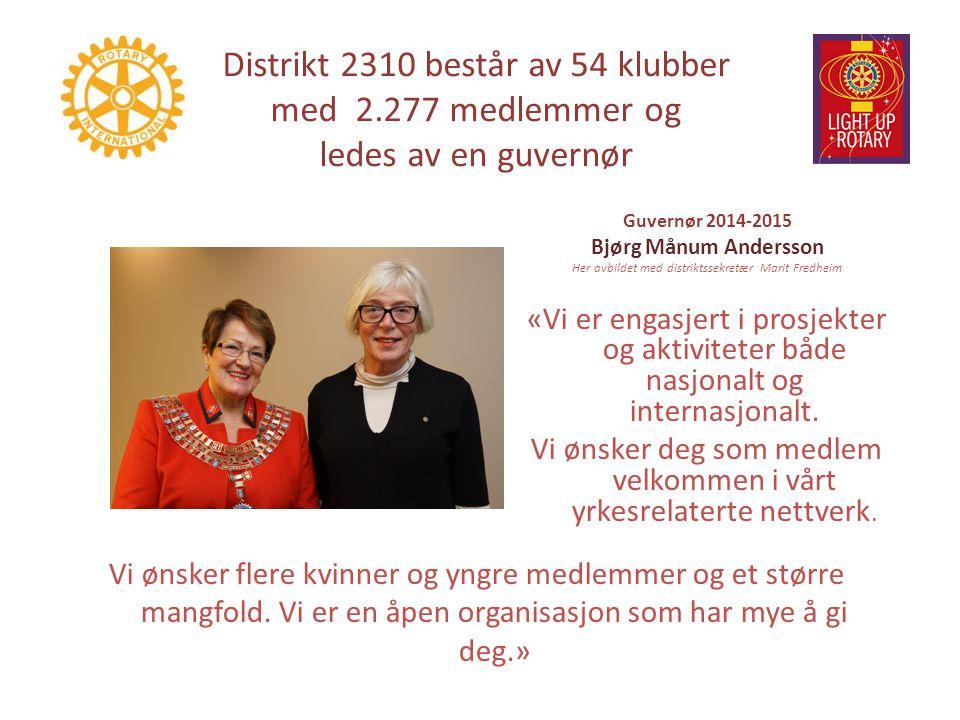 Distrikt 2310 består av 54 klubber med 2.277 medlemmer og ledes av en guvernør Guvernør 2014-2015 Bjørg Månum Andersson Her avbildet med distriktssekretær Marit Fredheim «Vi er engasjert i prosjekter og aktiviteter både nasjonalt og internasjonalt.