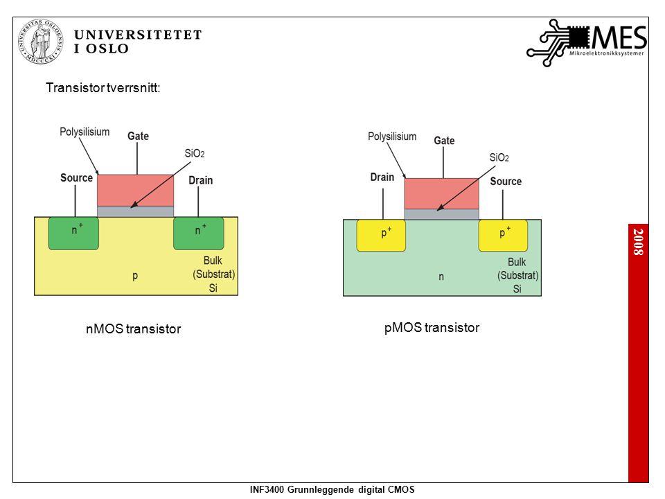2008 INF3400 Grunnleggende digital CMOS Tverrsnitt av CMOS inverter