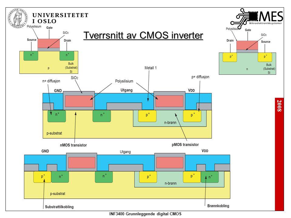 2008 INF3400 Grunnleggende digital CMOS Oppgave Gitt en nMOS transistor i en 180nm CMOS prosess med bredde W lik 0.36  m og lengde L lik 0.18  m.