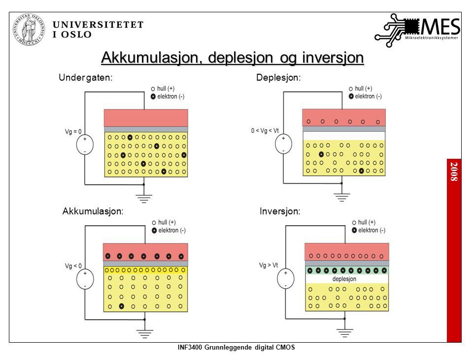 2008 INF3400 Grunnleggende digital CMOS Akkumulasjon, deplesjon og inversjon Under gaten: Akkumulasjon: Deplesjon: Inversjon: