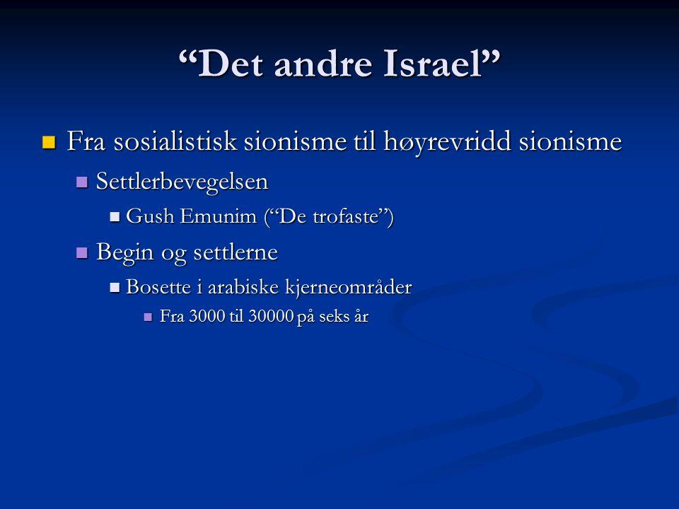 Det andre Israel Fra sosialistisk sionisme til høyrevridd sionisme Fra sosialistisk sionisme til høyrevridd sionisme Settlerbevegelsen Settlerbevegelsen Gush Emunim ( De trofaste ) Gush Emunim ( De trofaste ) Begin og settlerne Begin og settlerne Bosette i arabiske kjerneområder Bosette i arabiske kjerneområder Fra 3000 til 30000 på seks år Fra 3000 til 30000 på seks år
