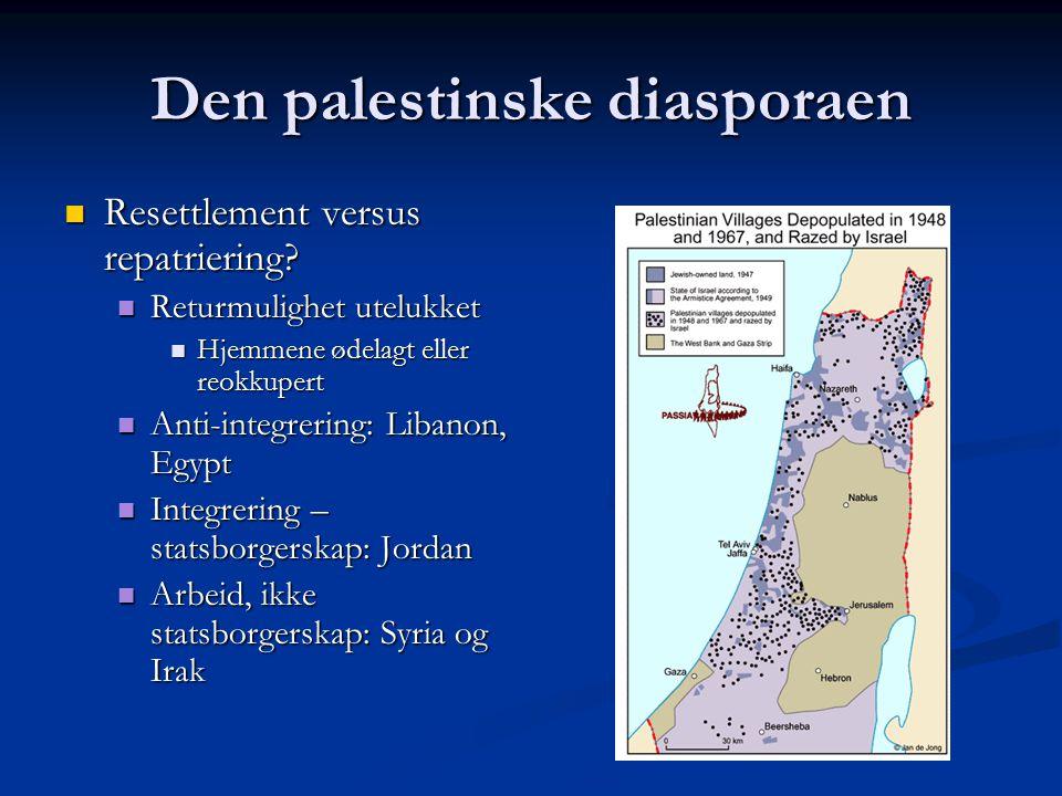 Den palestinske diasporaen Resettlement versus repatriering? Resettlement versus repatriering? Returmulighet utelukket Returmulighet utelukket Hjemmen