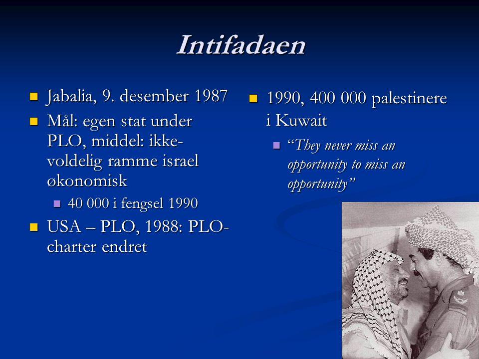 Intifadaen Jabalia, 9.desember 1987 Jabalia, 9.