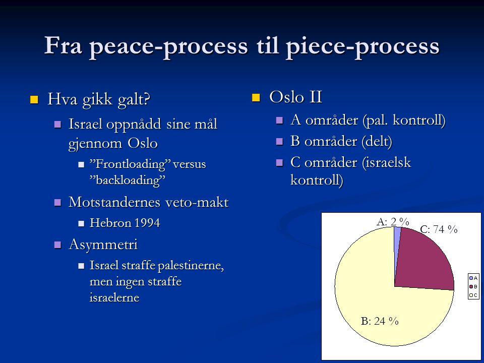 """Fra peace-process til piece-process Hva gikk galt? Hva gikk galt? Israel oppnådd sine mål gjennom Oslo Israel oppnådd sine mål gjennom Oslo """"Frontload"""