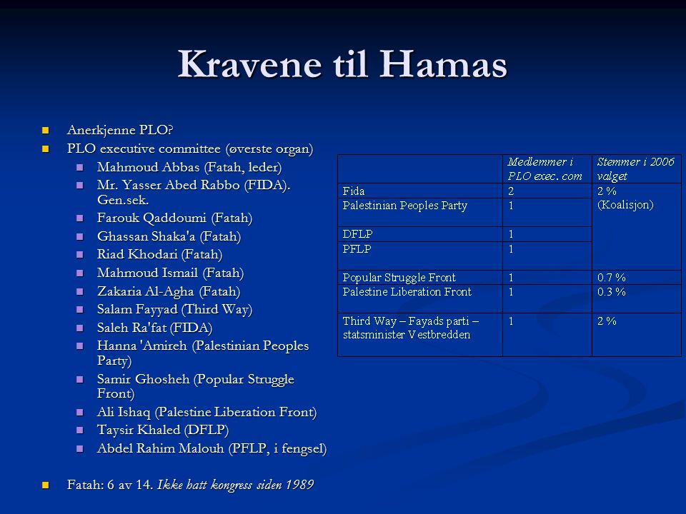 Kravene til Hamas Anerkjenne PLO? Anerkjenne PLO? PLO executive committee (øverste organ) PLO executive committee (øverste organ) Mahmoud Abbas (Fatah