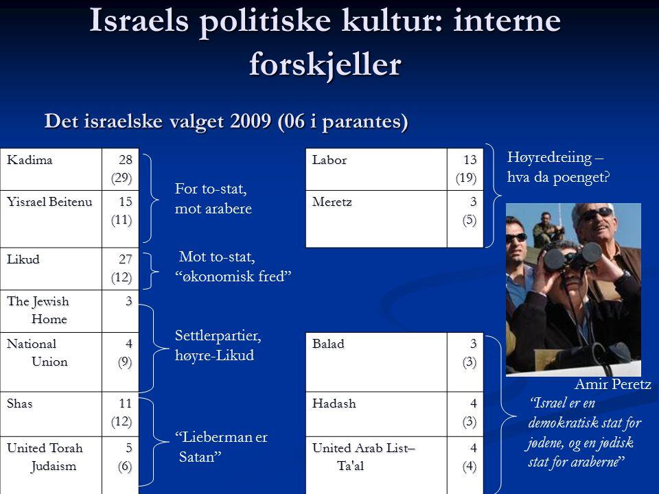 Israels politiske kultur: interne forskjeller Kadima28(29)Labor13(19) Yisrael Beitenu 15(11)Meretz3(5) Likud27(12) The Jewish Home 3 National Union 4(